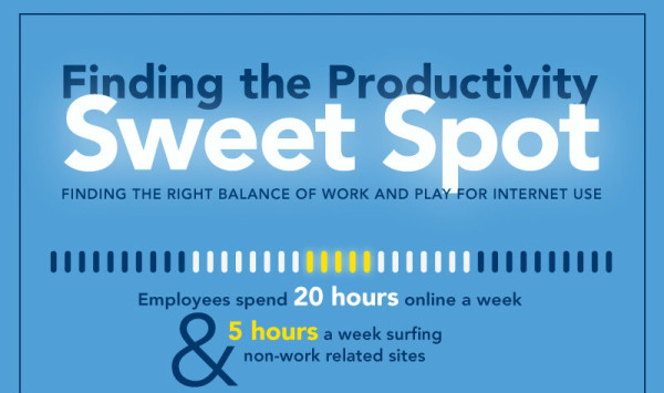 finding your productivity sweet spot