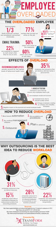 employee overload infographic