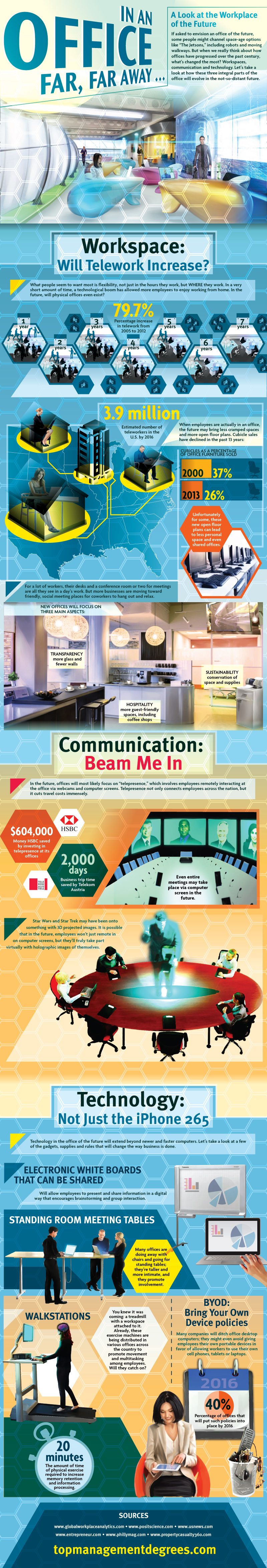 future workplace infographic