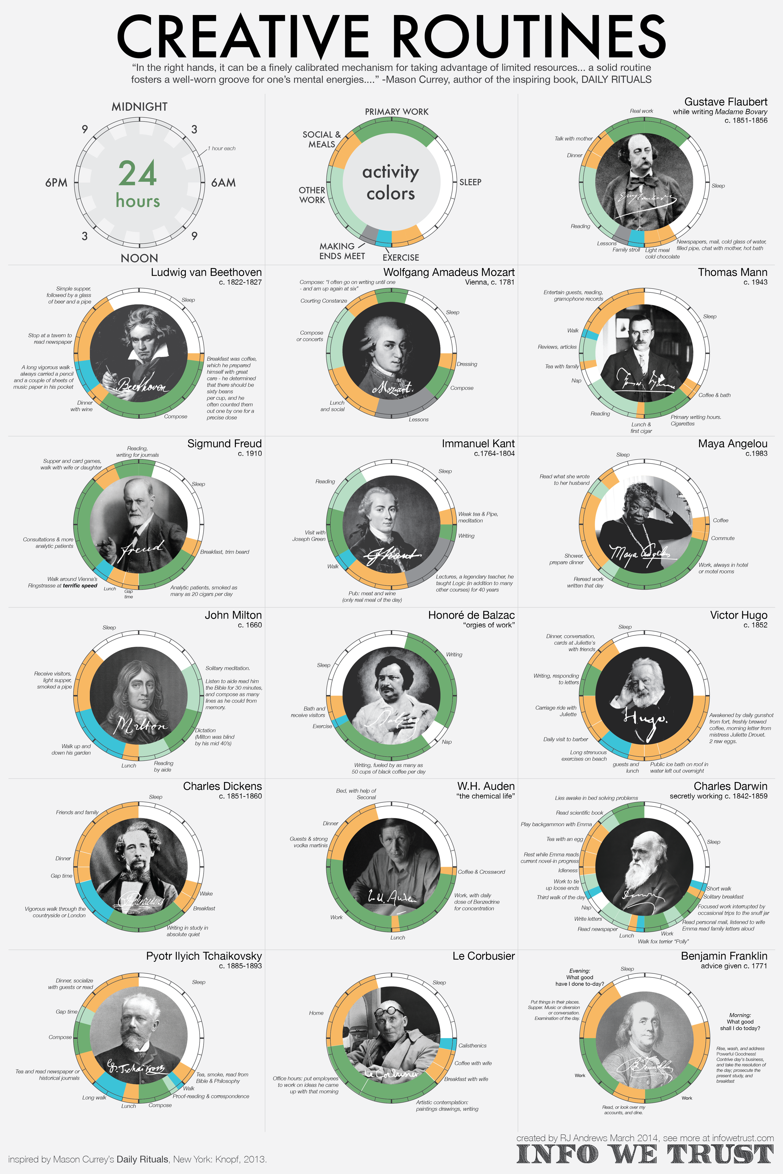 creative routines poster