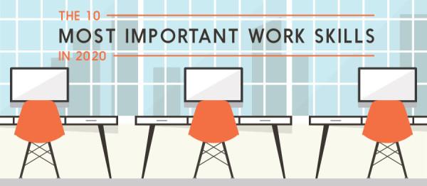 important work skills 2020