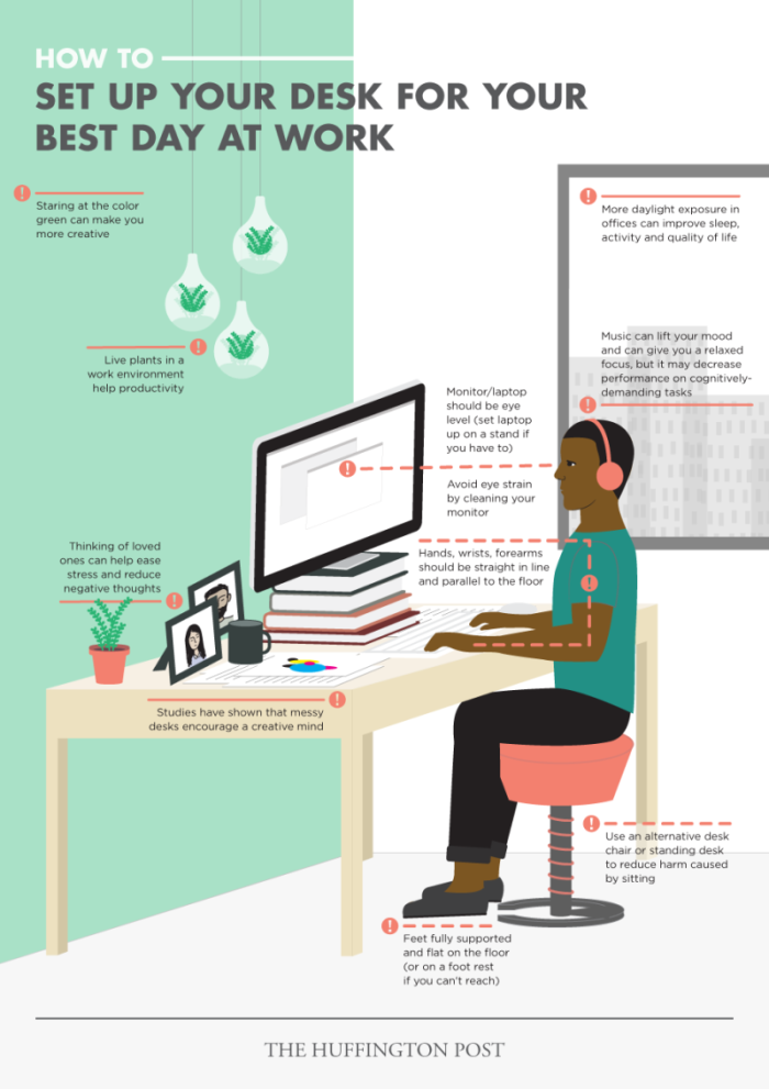how to set up your desk infographic