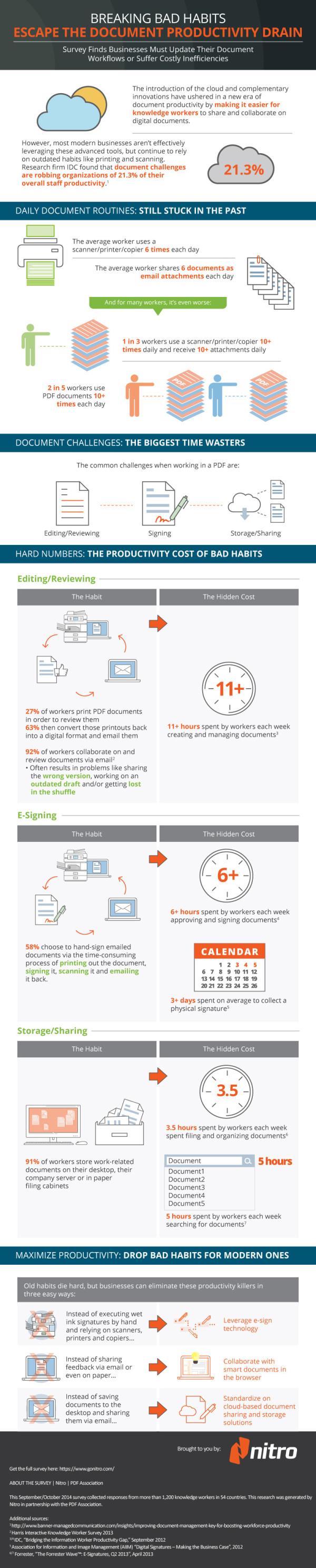 Infographic_Escape-the-Document-Productivity-Drain