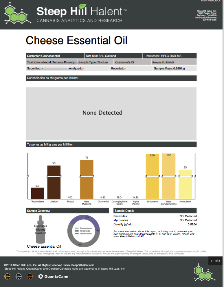 cheese oil canna.jpg