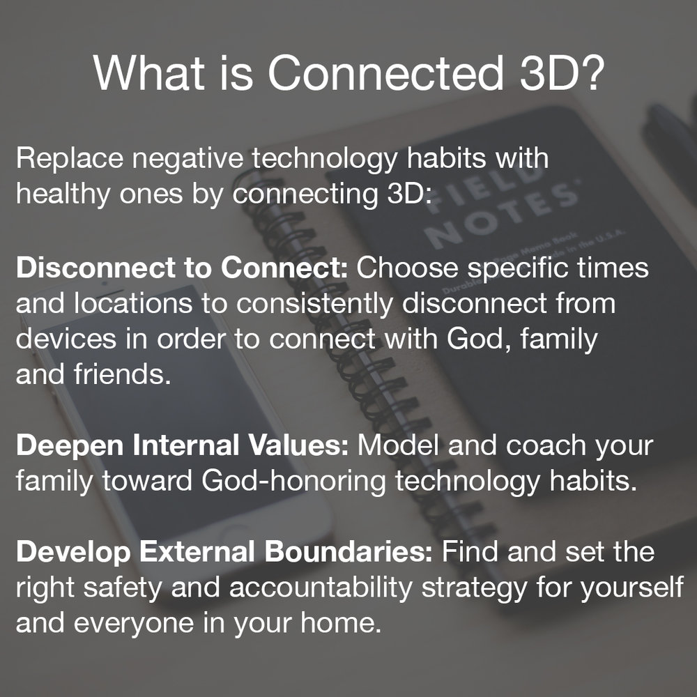 Connected 3D_Website Explanation.jpg