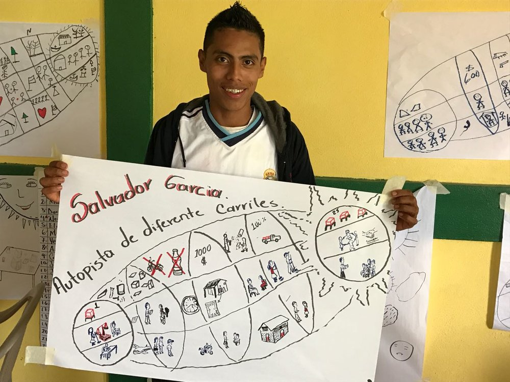 Salvador Garcia displays his vision journey - a key outcome of the Origin Workshops. His drawing will guide him to take action to reduce expenses, increase income and make progress toward achieving his farm and personal goals over 18 months.