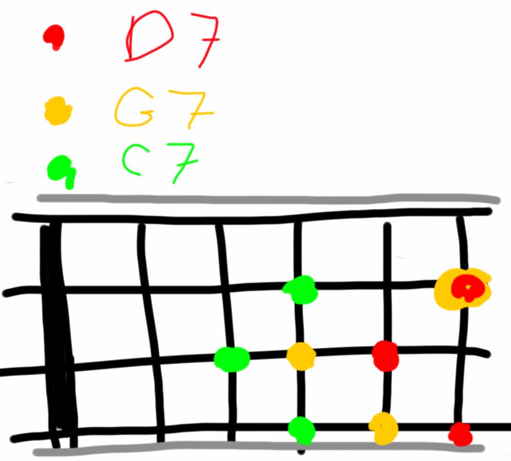 2-5-1