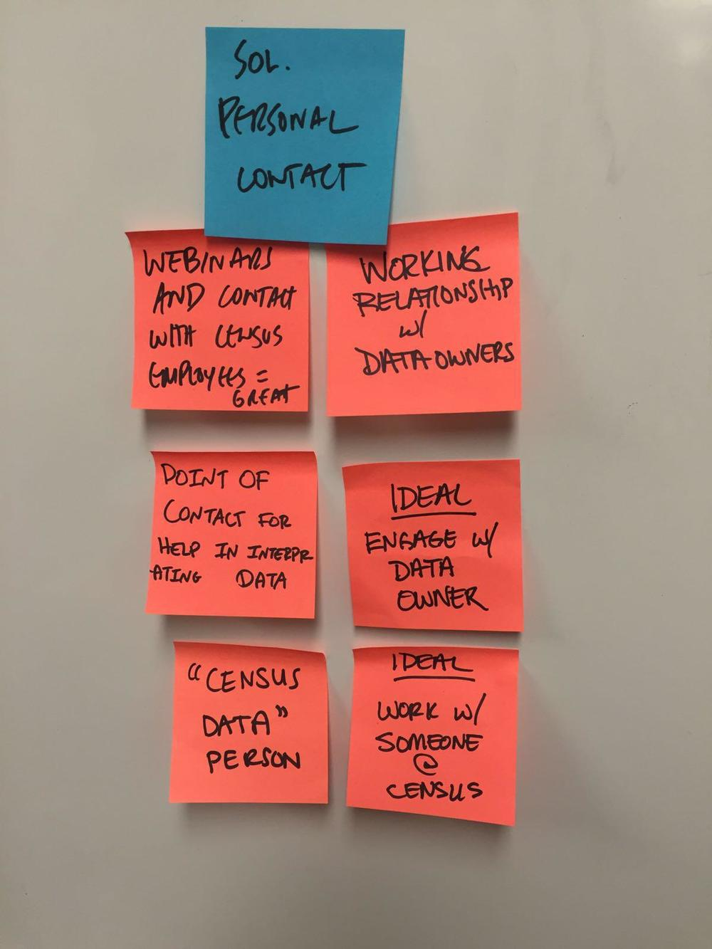 "Post-it notes across user groups related to ""Solution – Personal Contact"""