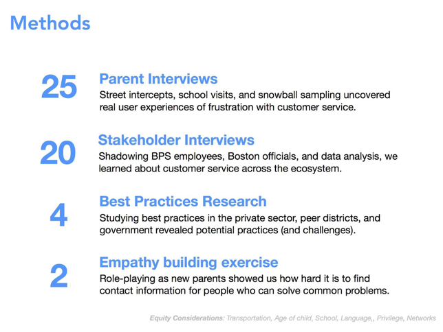A snapshot of our research methods