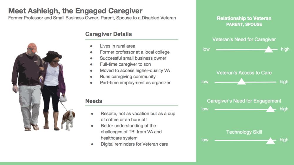 Caregivers 2.png