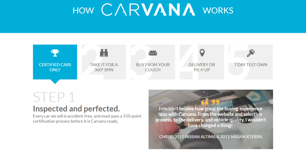 Carvana - How it works (1)