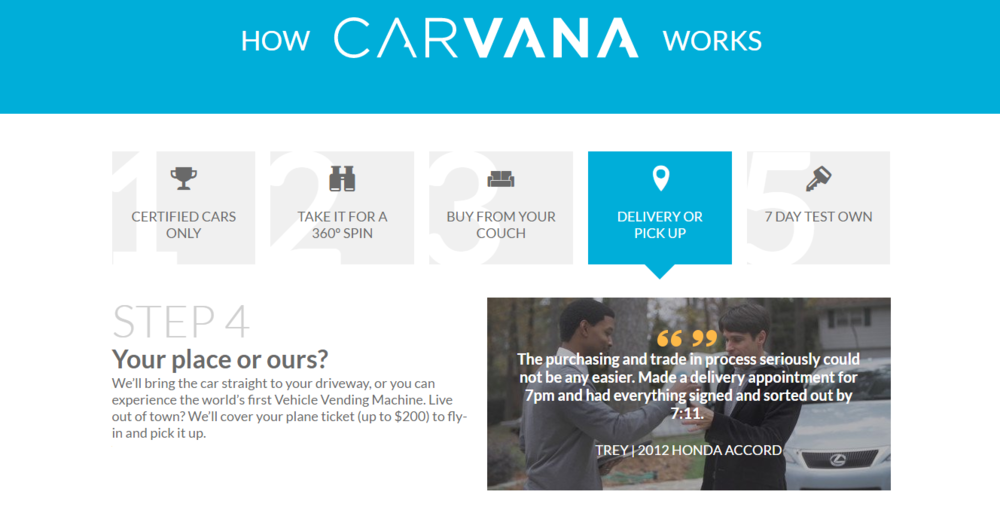 Carvana - how it works (4)