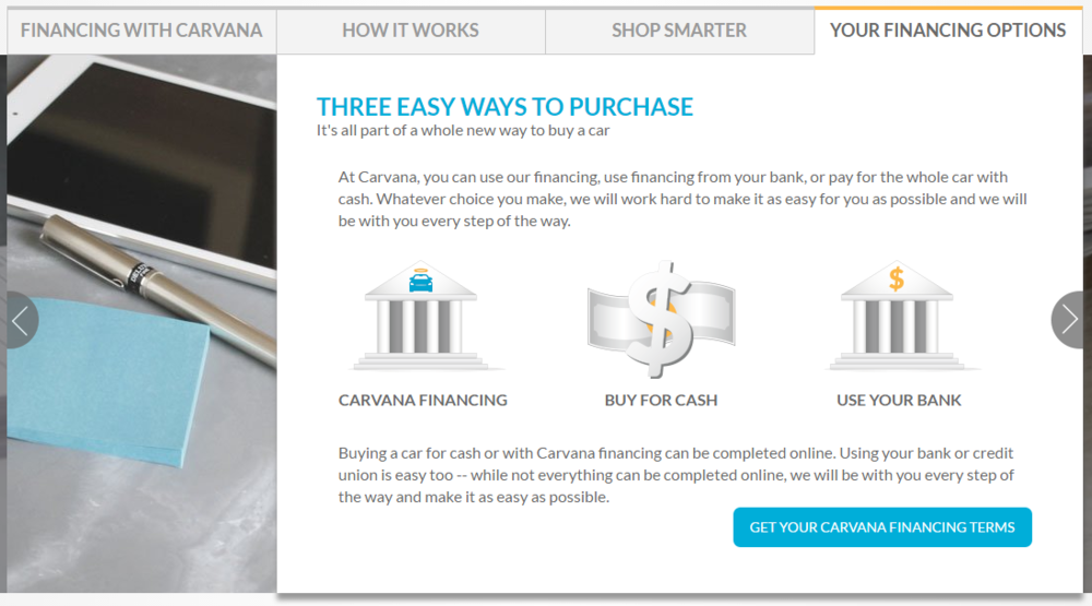 Carvana - financing (4)