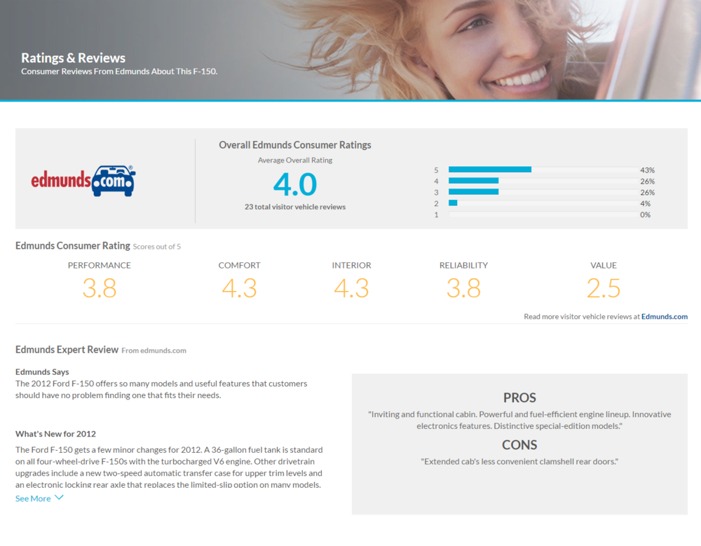 Carvana - Ratings & Reviews