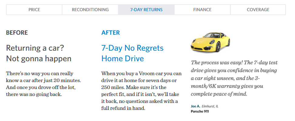 Vroom 7 Day Return