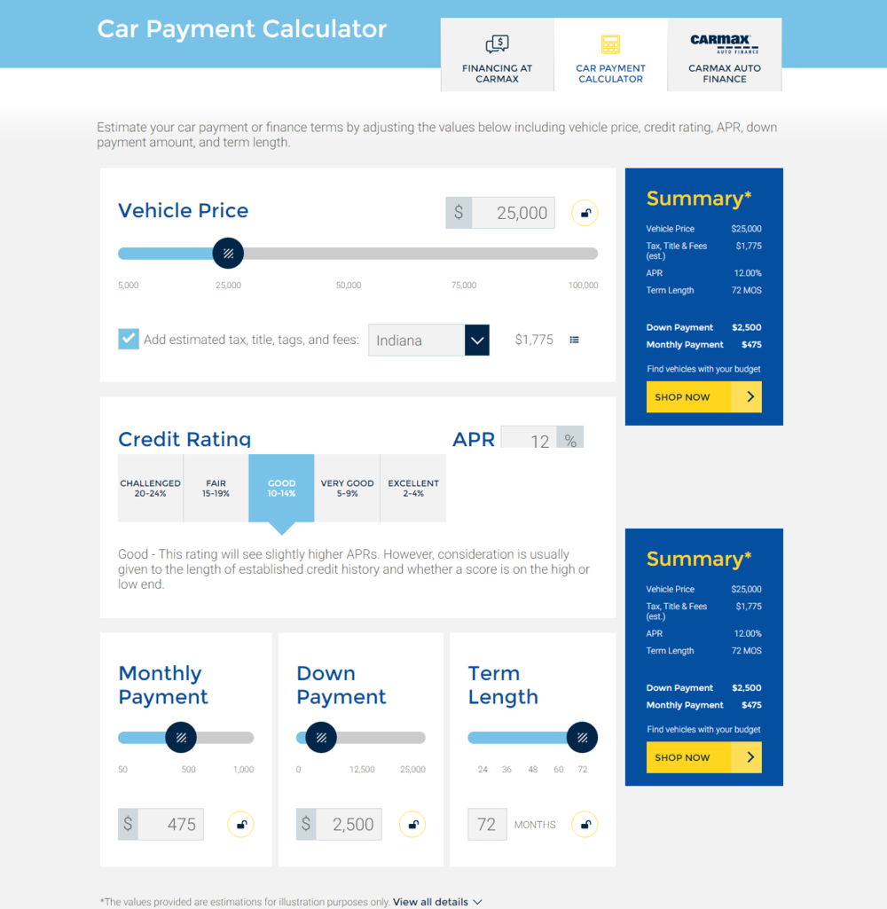 Carmax Car Payment Calculator