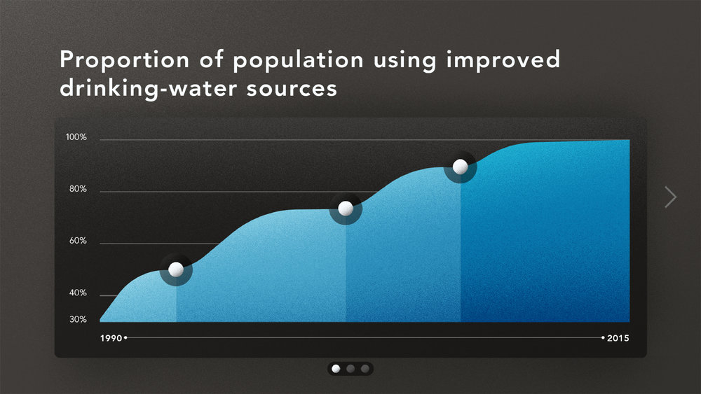 Water_For_People_Infographic_Joash_Berkeley-1