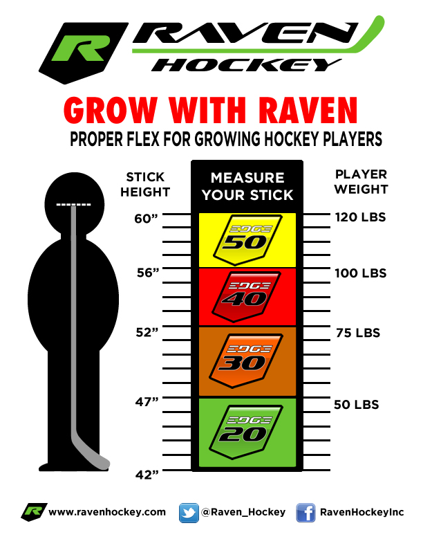 Grow with Raven ruler