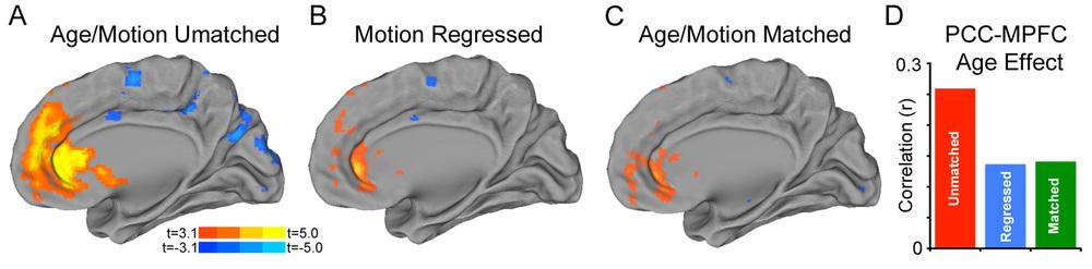Satterthwaite et al., Neuroimage 2012
