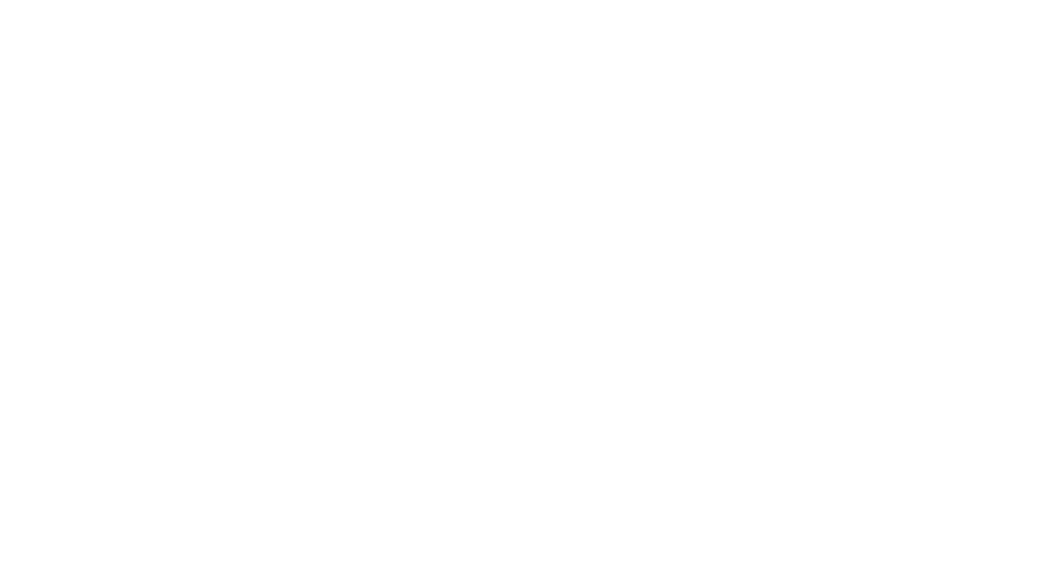 Suggested Itineraries — Dandy Properties