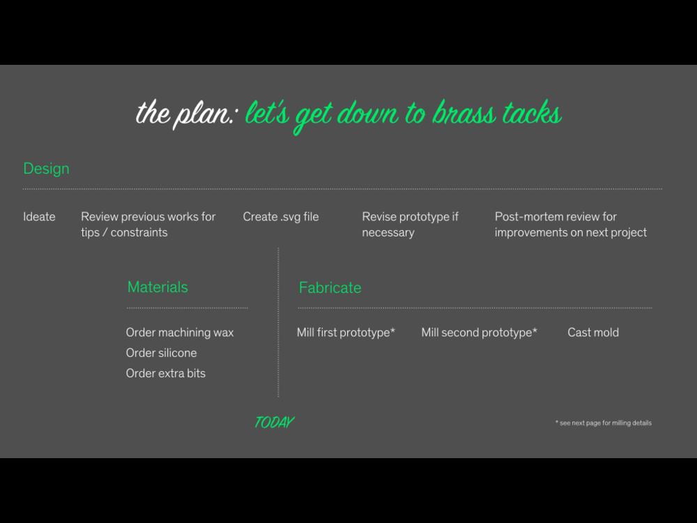 004_sarahgroffpalermo_plan.007.png