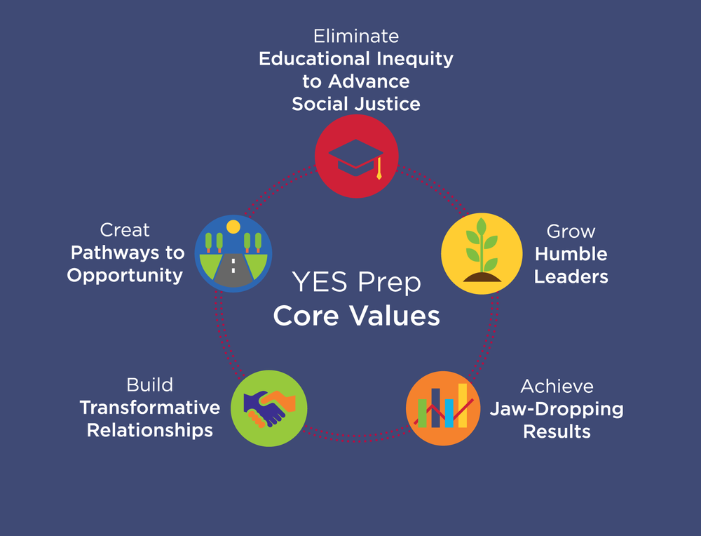 core-values-circle.png