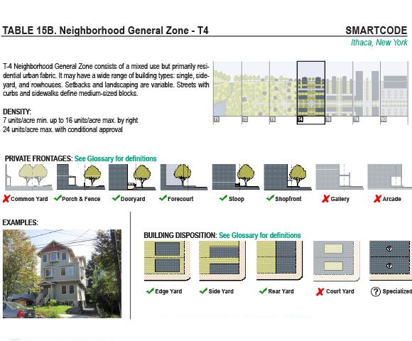 2013010-Ithaca-FBC-Study-T4-info-sheet-Portfolio-Image-580x480.jpg