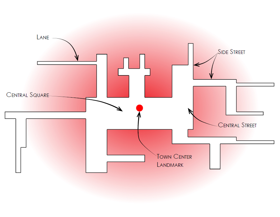 An abstract diagram of historic settlement structure. The market square holds a central position, and the circulation intensity attenuates further away from the core. The routes closer to periphery of the town are of relatively lower hierarchical levels. Original Image Reference: (Marshall, Streets and Patterns, 2005)