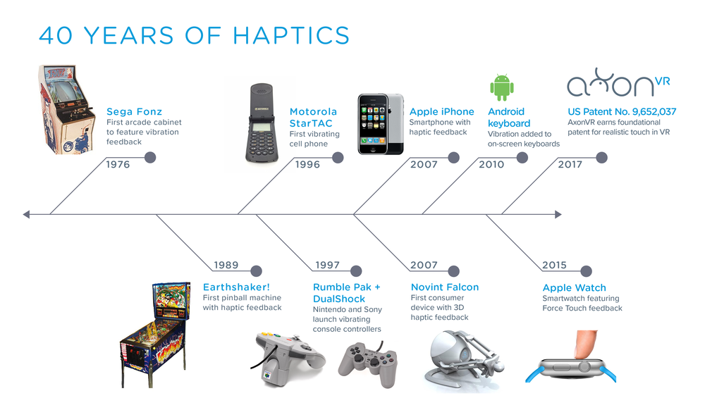 haptic-technology-timeline.png