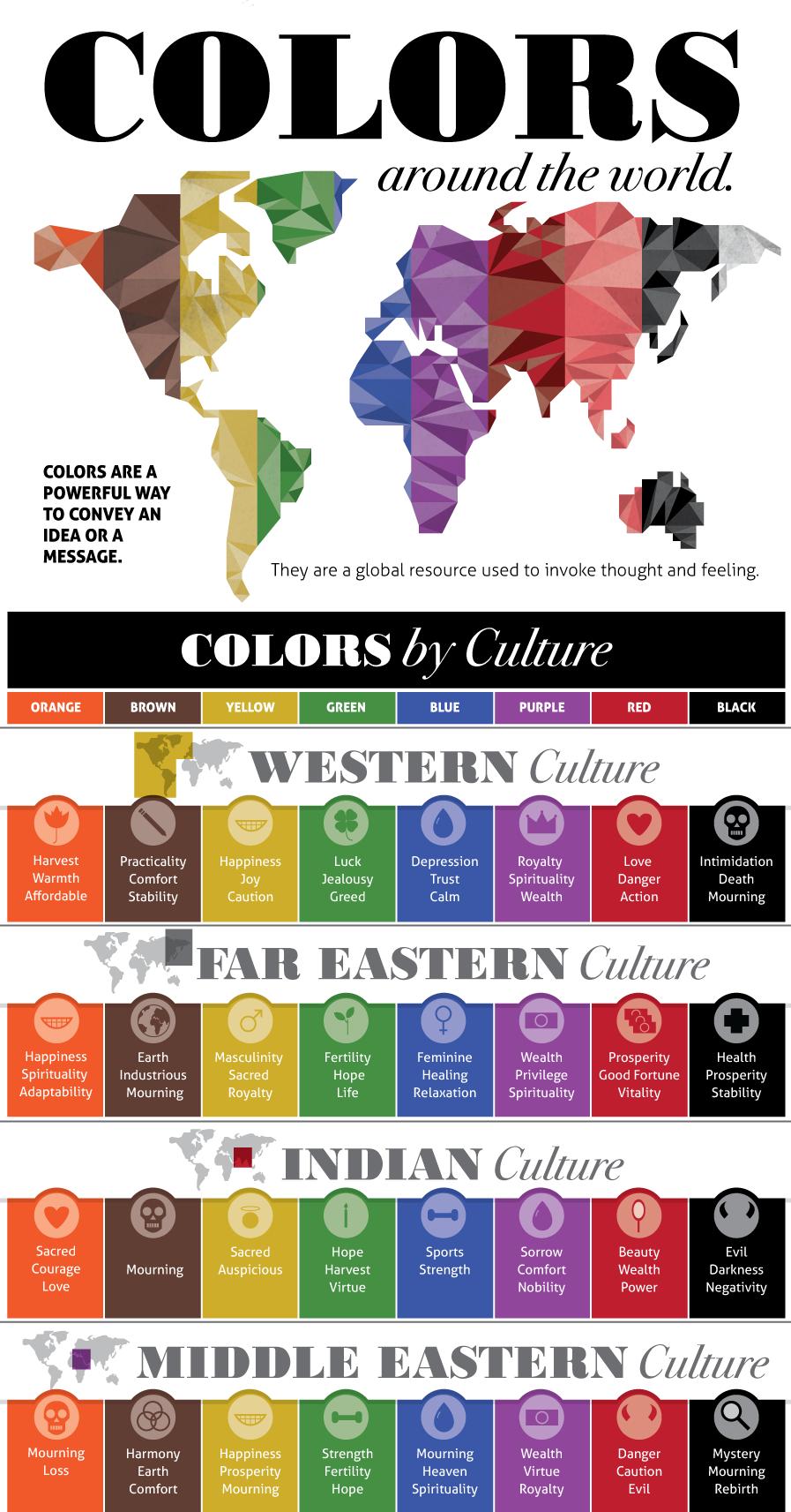 Image Soure: http://translation-blog.multilizer.com/color-localization-infographics/