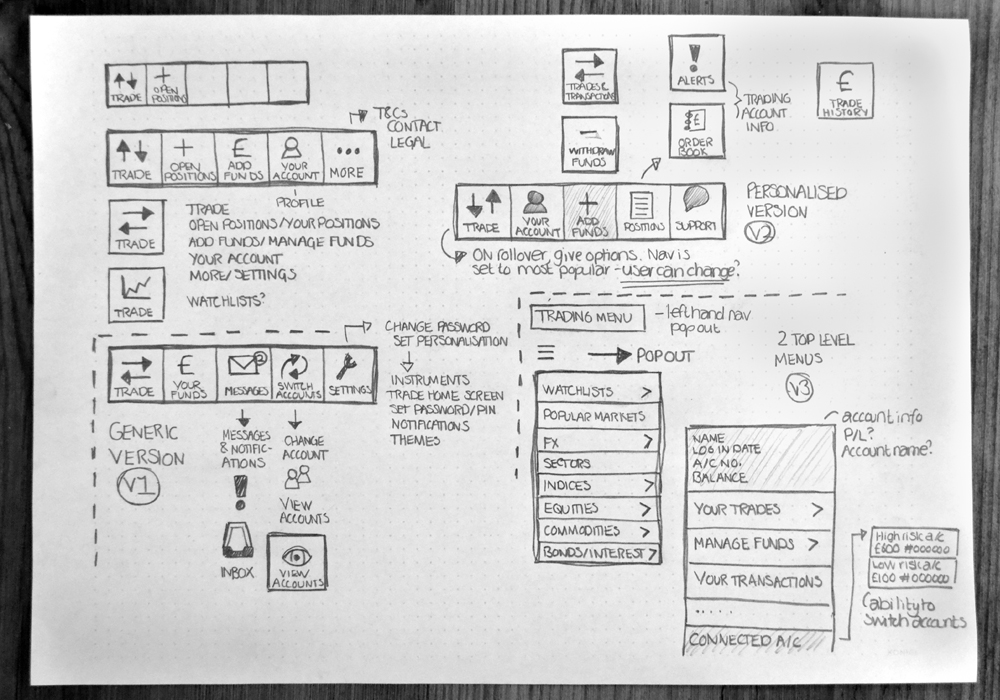 Low-fidelity wireframes detailing navigation concepts