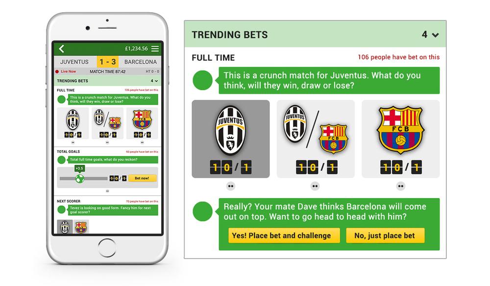Visual interactive betting