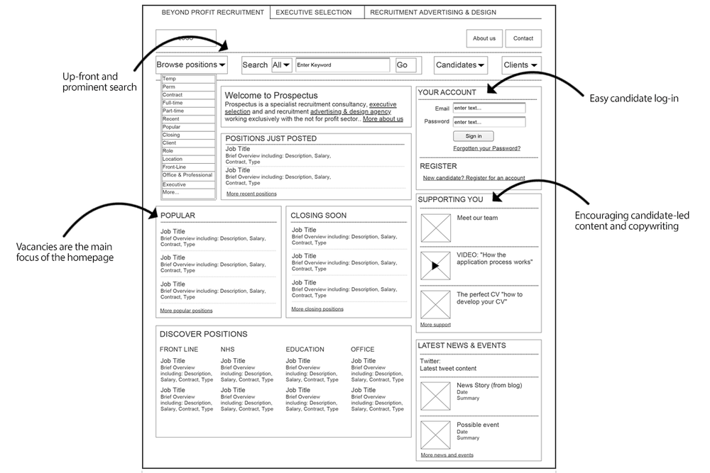 The candidate-first approach homepage wireframe