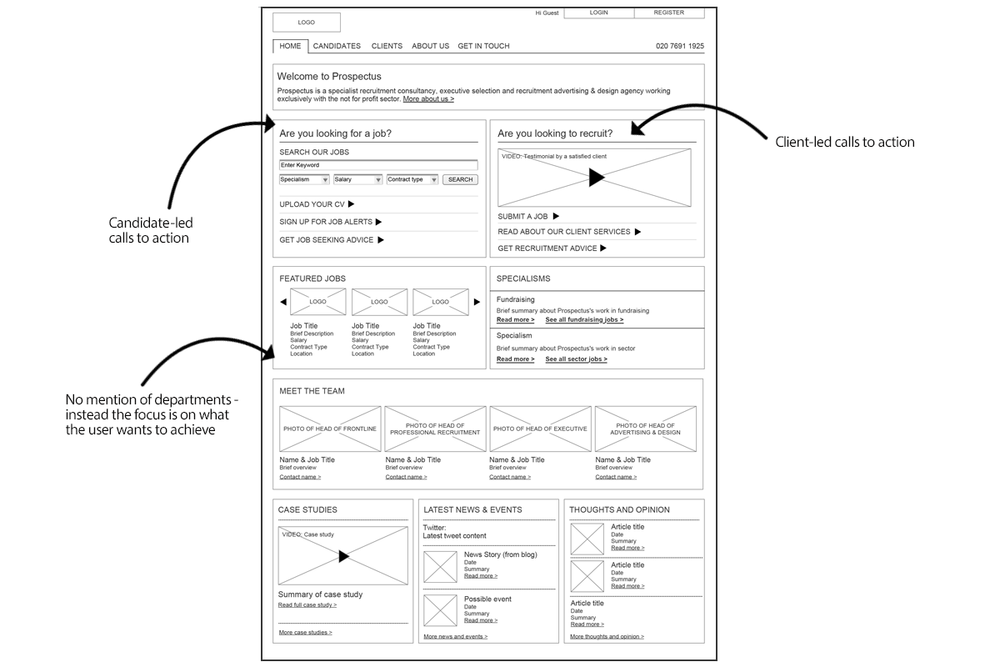 The even-split approach homepage wireframe