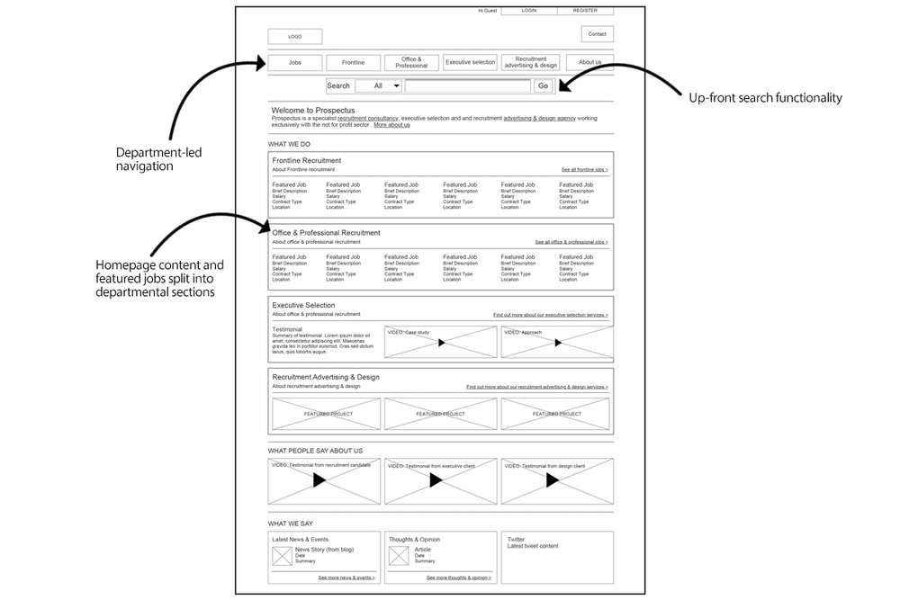 The departmental approach homepage wireframe