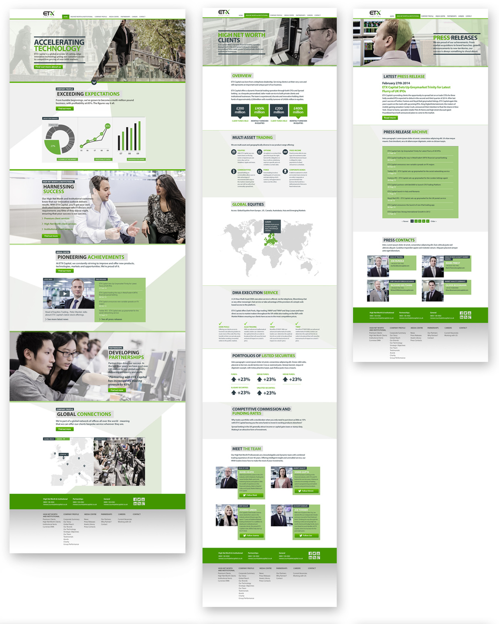 Website visuals