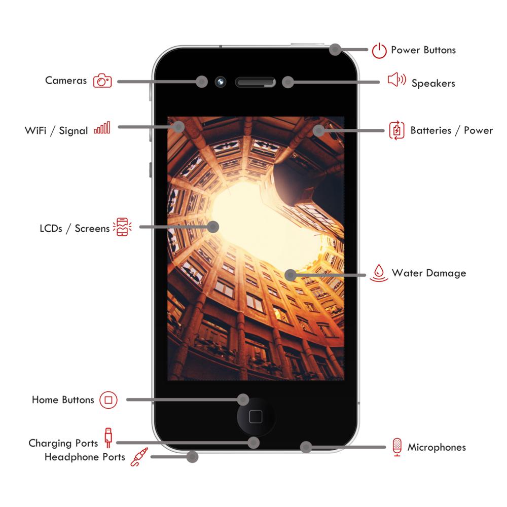 Phone Repair Options