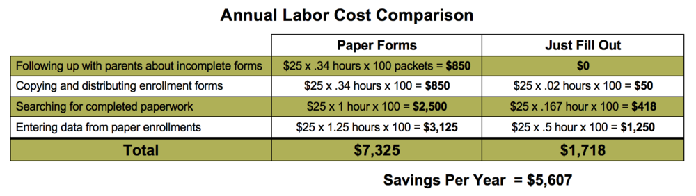 Labor Cost (v2).png