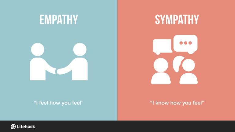 補習老師 - Empathy vs Sympathy