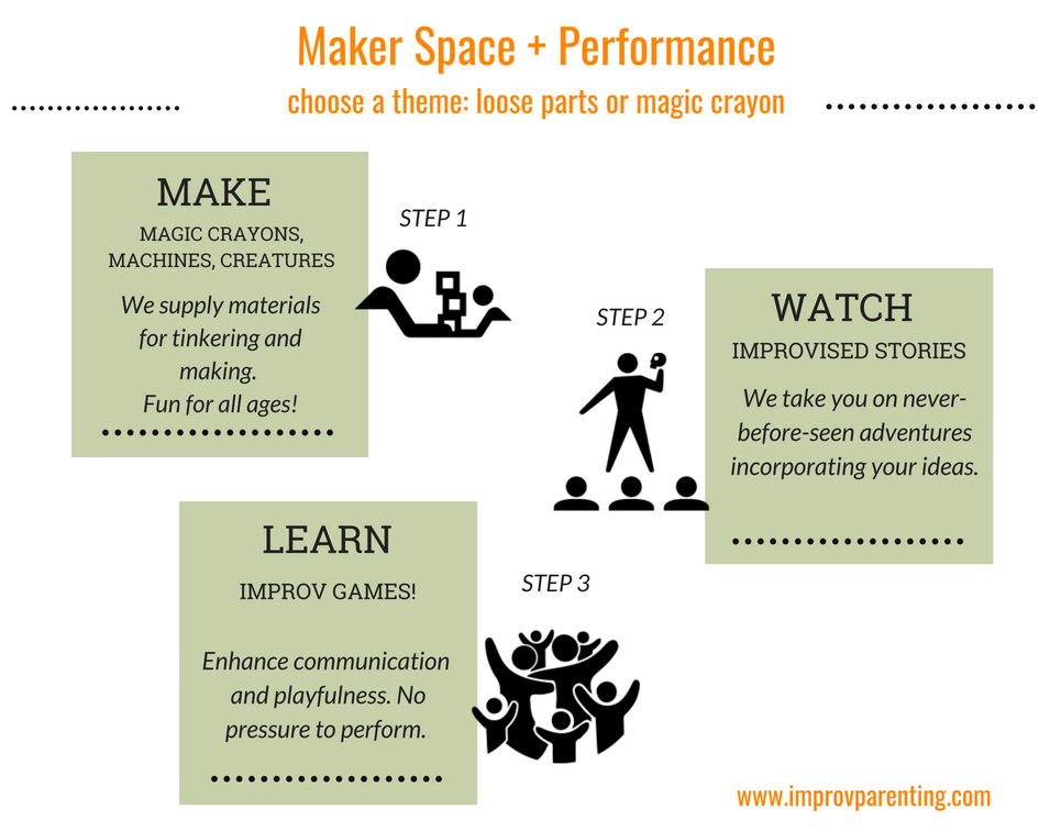 Maker + Performance.png