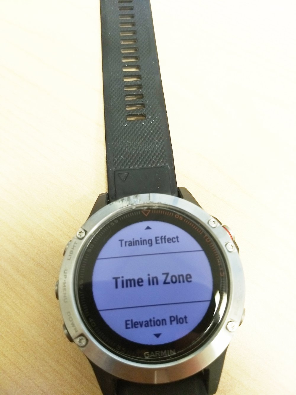 Time in HR Zone
