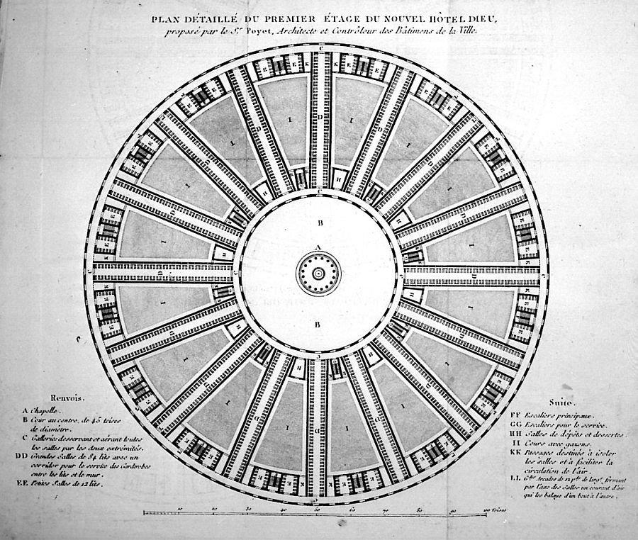 Plan détaillé du premier étage du nouvel Hôtel-Dieu Bernard Poyet, 1785 Crédits: BIU Source: Lien