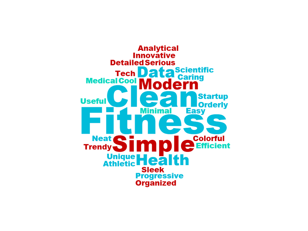 World cloud illustrating users' descriptions of JumpStart based on their perceptions from using the application