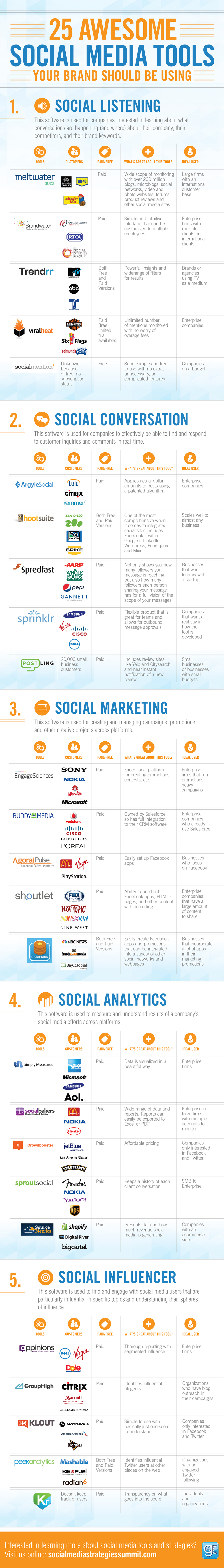 GSMI_Top-25_Social_Media_Tools_Infographic_v41.jpg