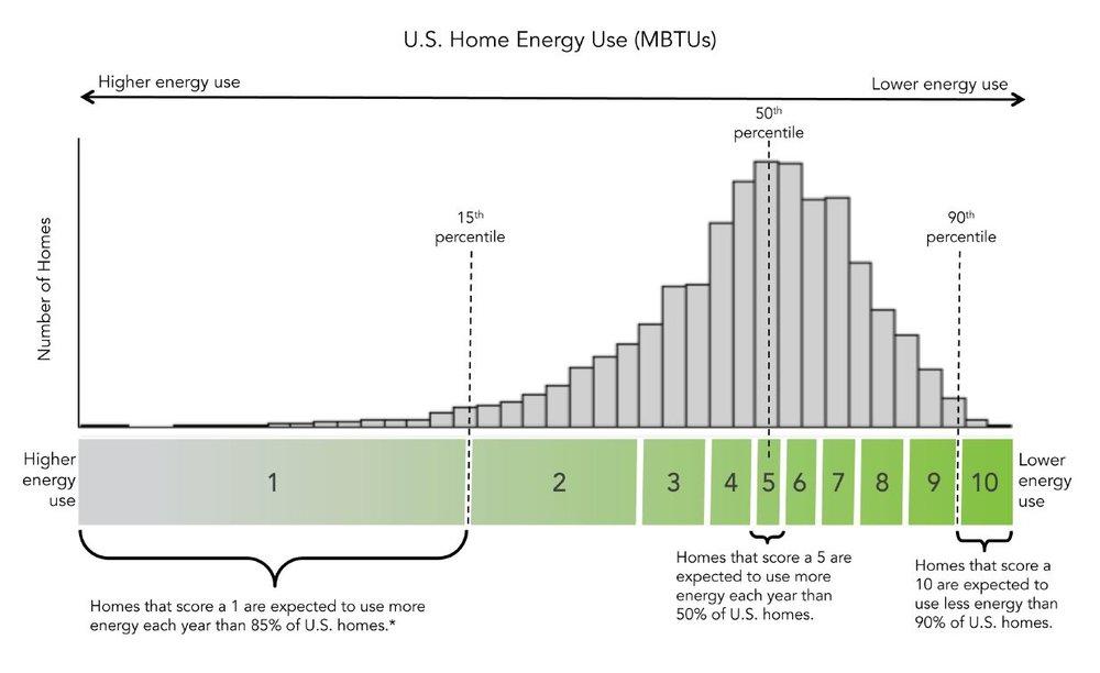 Home Energy Report.JPG