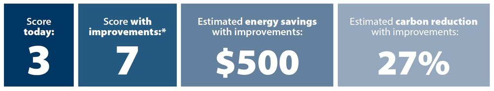 Portland Home Energy Report.JPG