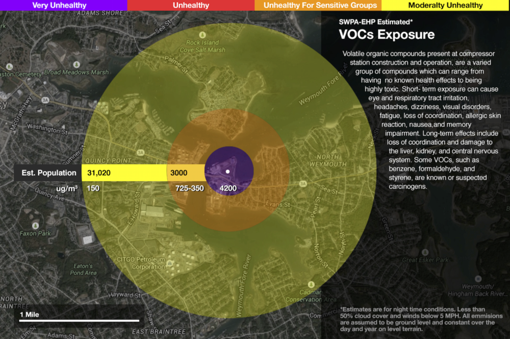 VOCs exposure map