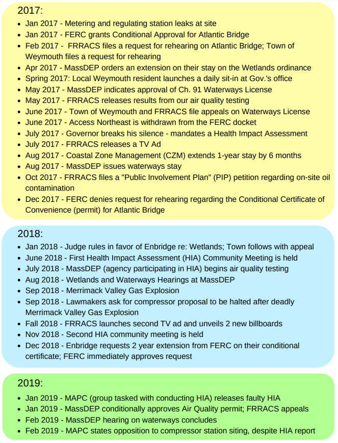 Timeline_ 2015 to 2019_p2.png