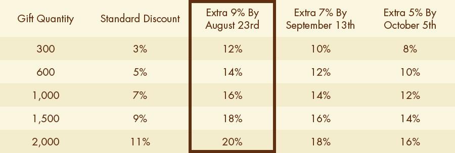 YLD-Discounts-2018-1.jpg