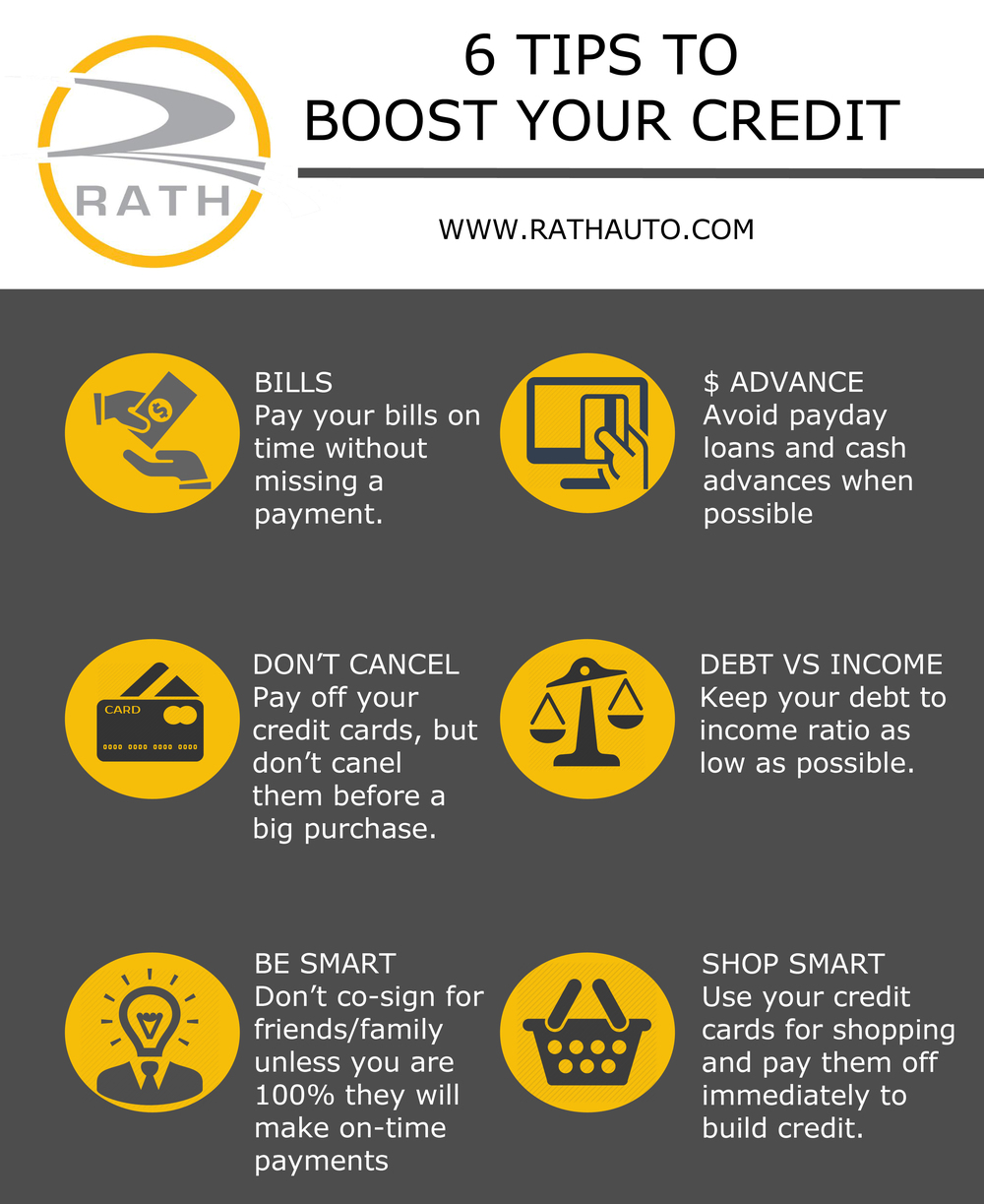 6 TIPS FOR BOOSTING YOUR CREDIT SCORE
